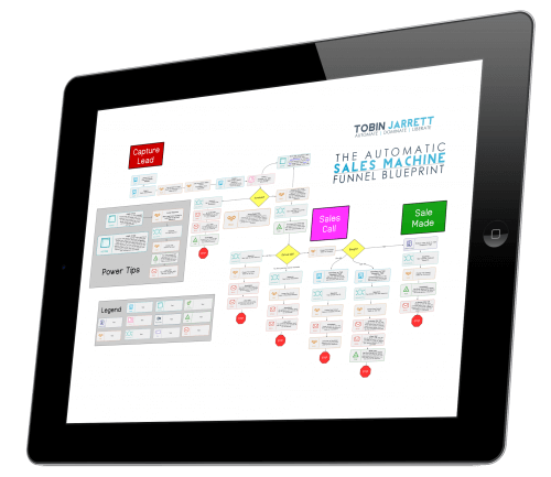Ultimate Sales Machine Map in iPad